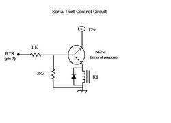 Serial Port Controller