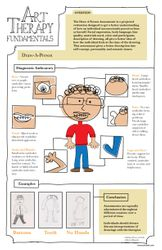 Draw A Person Assessment