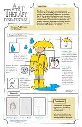 DAP In-The-Rain Assessment