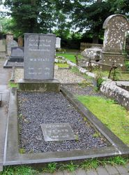 Gravesite of W.B. Yeats and his wife George.