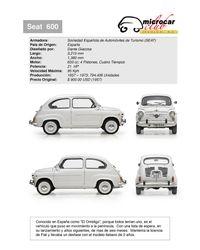 Seat 600 (Espana)
