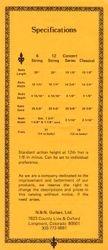 1972 price list