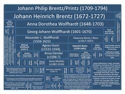Pre-Brentz Family Tree and History