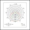 Photometric Diagram