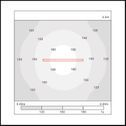 Photometric chart
