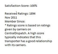 Ratings score and percentages.