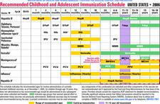 Pediatric care services