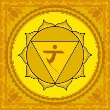 It is being Protection defences for Man's Growth. (Sivamathiyin Jeevayogam)