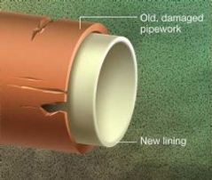 Drain Relining Information