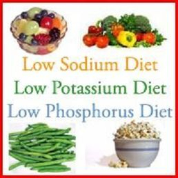 Recommended Foods and Nutrition