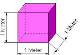 Kubikmeter berechnen