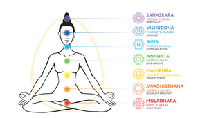 Energy Balancing, there are 7 main energy centres in the body, known as chakras. Each chakra is located throughout our body so that it correlates to specific body ailment and physical dysfunctions; each energy centre also houses our mental and emotional strengths. The clearing of the energy can also balance our emotional state of mind.