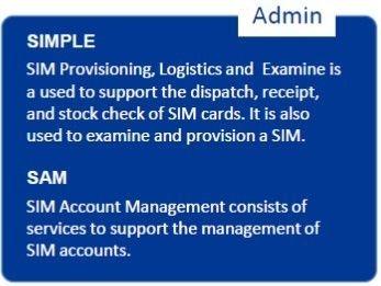 HoIP Services Admin