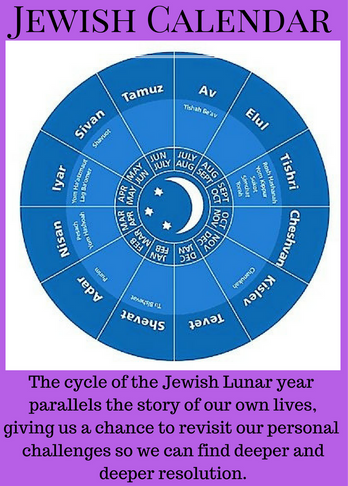 Jewish Calendar of Holidays