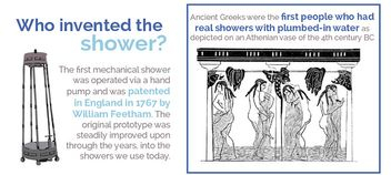 Ancient Greeks invented the Shower