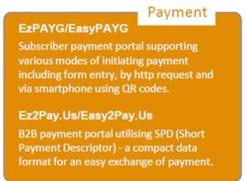 HoIP Services payment
