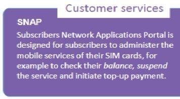 HoIP Services Billing