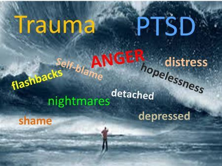 Post Traumatic Stress Disorder therapy