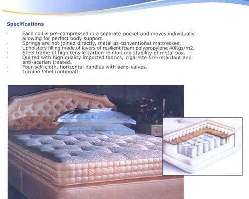 Egypt Mattress Amp Bed
