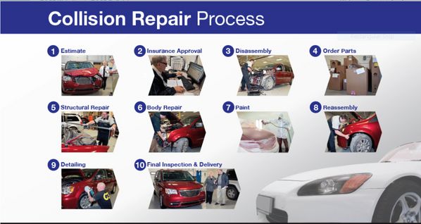 Collision repair process