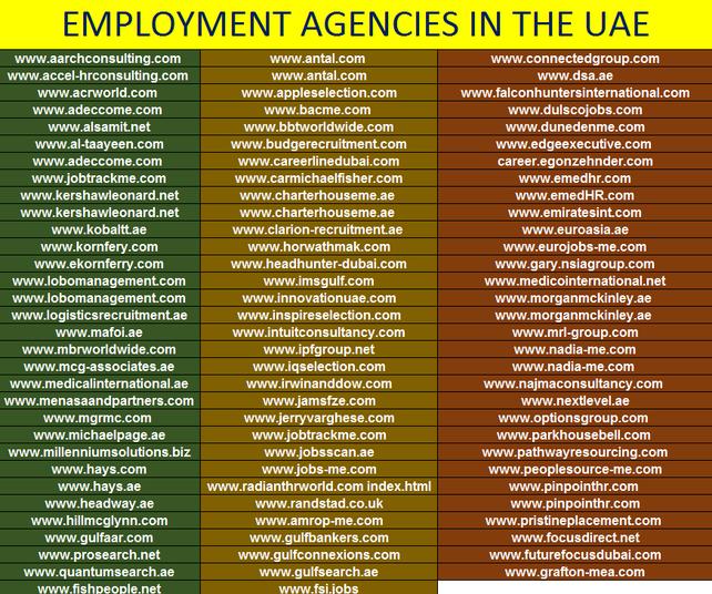 employment agency essay