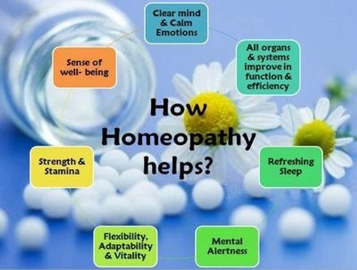 how homeopathy works JMI Therapeutic Wellness Services | Complementary and Alternative Therapies