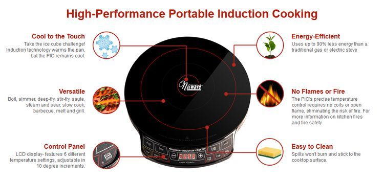 Benefits Of Induction Cooker ~ Ecodavid electronics shop induction cookers