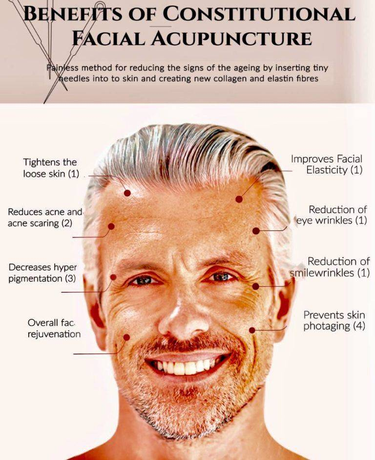 benefits of facial cosmetic acupuncture JMI Therapeutic Wellness Services | Complementary and Alternative Therapies