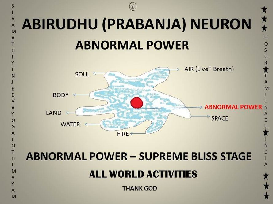 Abirudhu Neuron's Abnormal Power - The Life given by Science World is Pleasant Life. The Life given by Spiritual World is Spritual Bliss Life. (Sivamathiyin Jeevayogam)