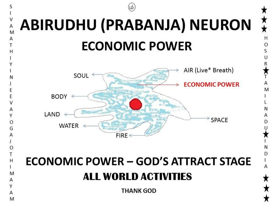 Wealth in wealth is God grace wealth. Abirudhu Neuron's Economic power helps to get God grace wealth. (Sivamathiyin Jeevayoga Jothimayam)