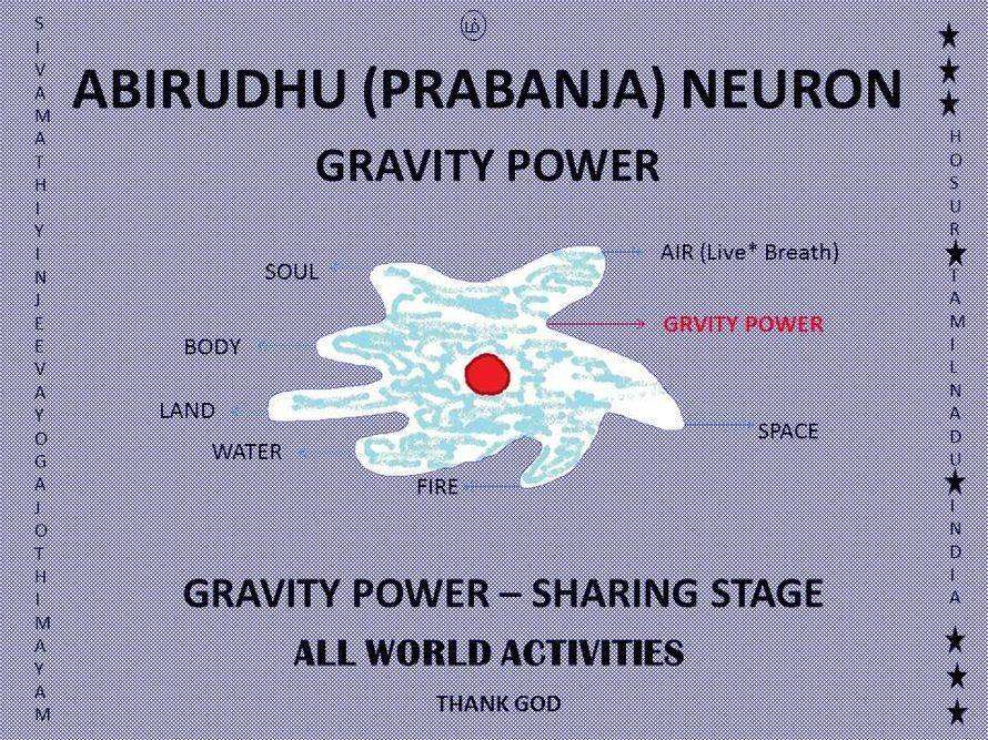 Abirudhu Neuron's Gravity Power - Knowing the gravity,  The Function will become The  Best. (Sivamathiyin Jeevayogam)