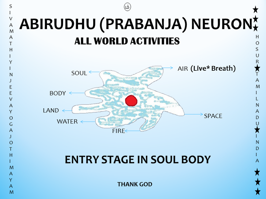 The contacts of Abirudhu Neuron is given here which is discovered through Sivamathiyin Jeevayoga Jothimayam.