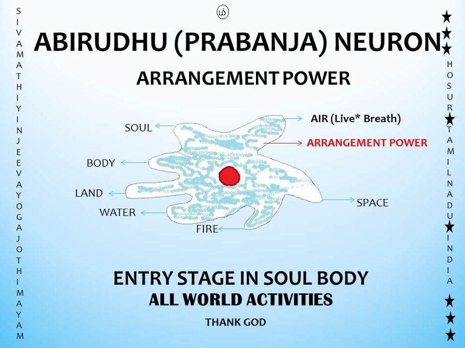 Arrangement Power of Abirudhu Neuron is Entry stage in The Soul Body. (Sivamathiyin Jeevayoga Jothimayam)