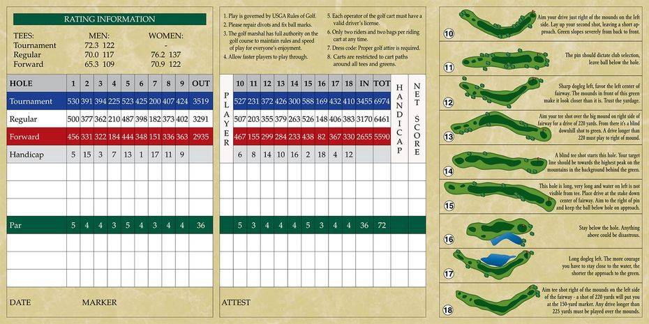 Jackpot Golf Club scorecard